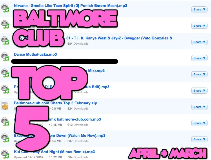 baltimore-club-download-charts